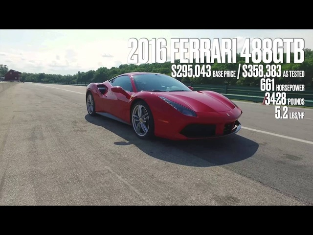 Ferrari 488GTB at Lightning Lap 2016