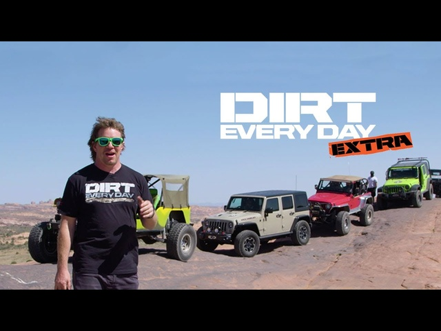 Women's Trail Ride in Moab -Dirt Every Day Extra