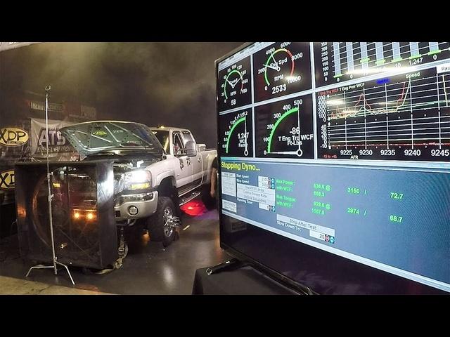 Dyno Testing -Diesel Power Challenge 2017