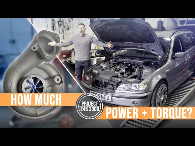 How Much Power And Torque Does AHybrid Turbo Add To ACar?